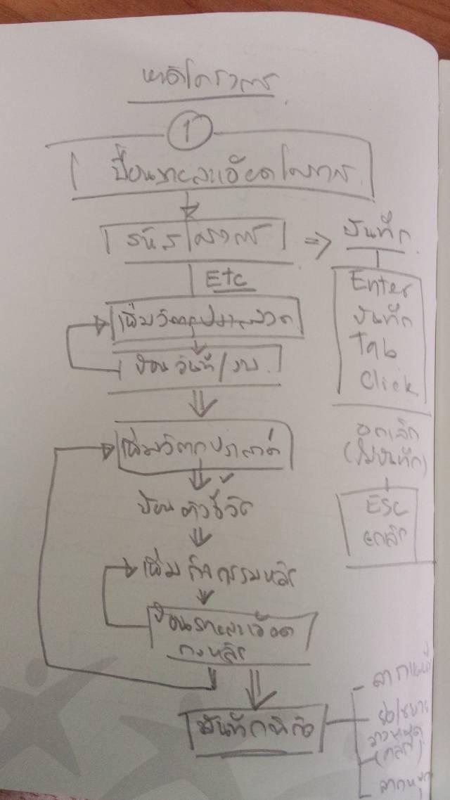 คำอธิบายภาพ : tmp_IMG20140516133022226140350